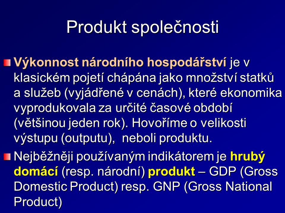Produkt společnosti