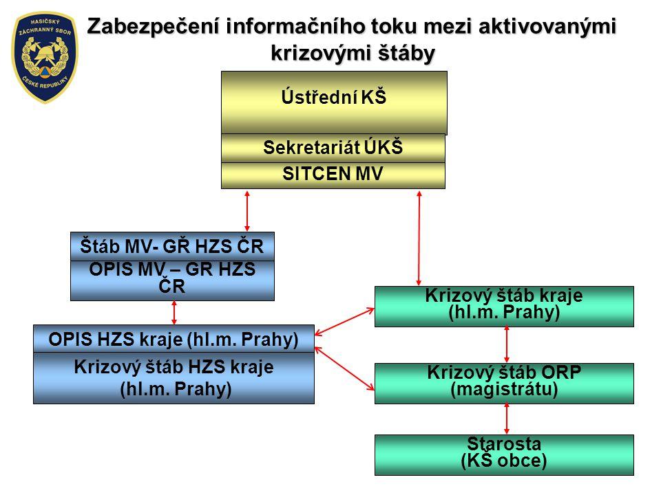 Zabezpečení informačního toku mezi aktivovanými krizovými štáby