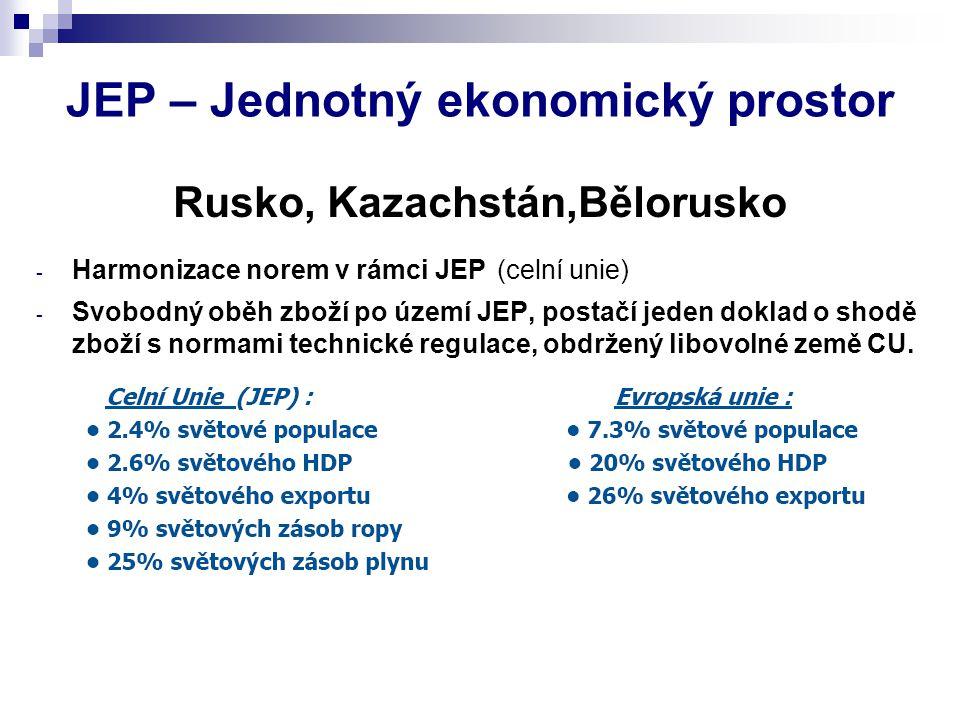 JEP – Jednotný ekonomický prostor