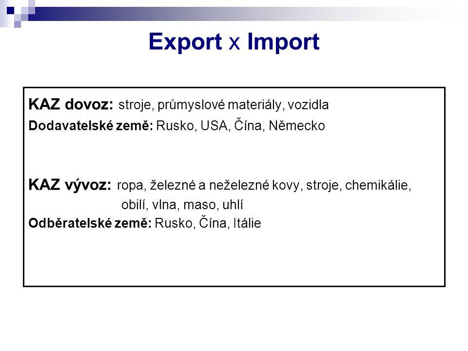 Export x Import KAZ dovoz: stroje, průmyslové materiály, vozidla