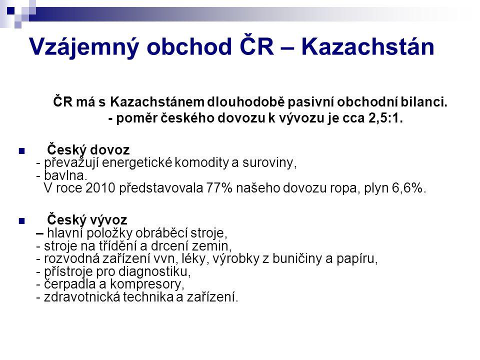 Vzájemný obchod ČR – Kazachstán