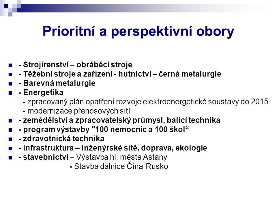 Prioritní a perspektivní obory