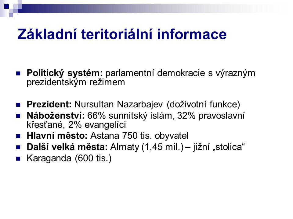 Základní teritoriální informace