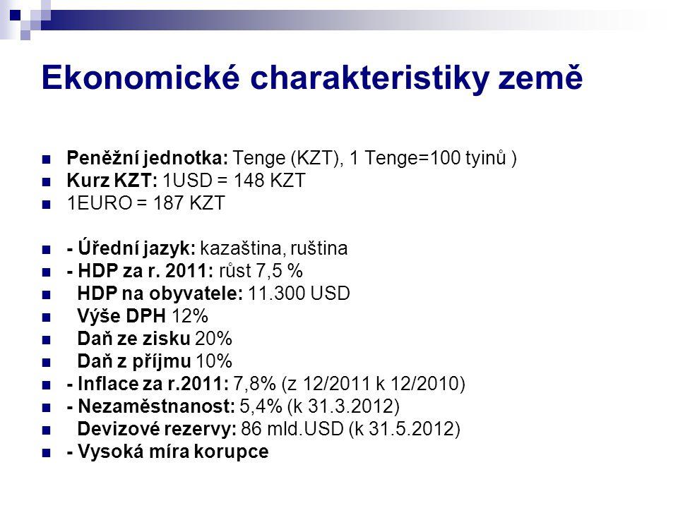 Ekonomické charakteristiky země