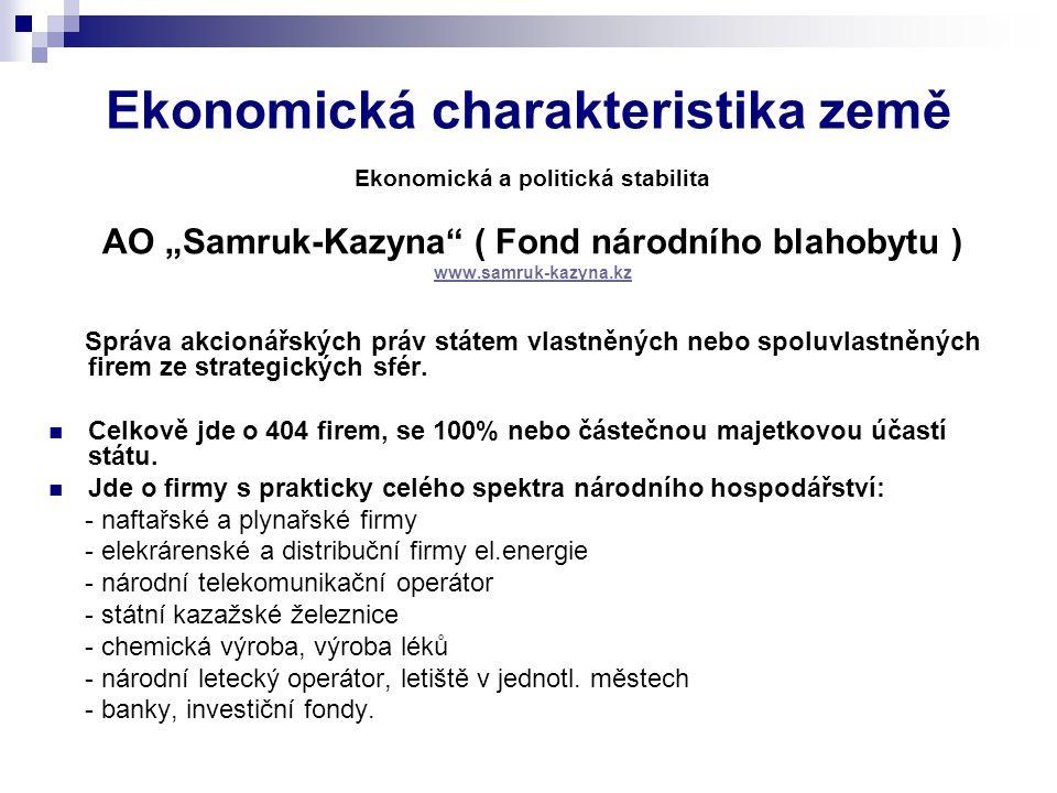 Ekonomická charakteristika země