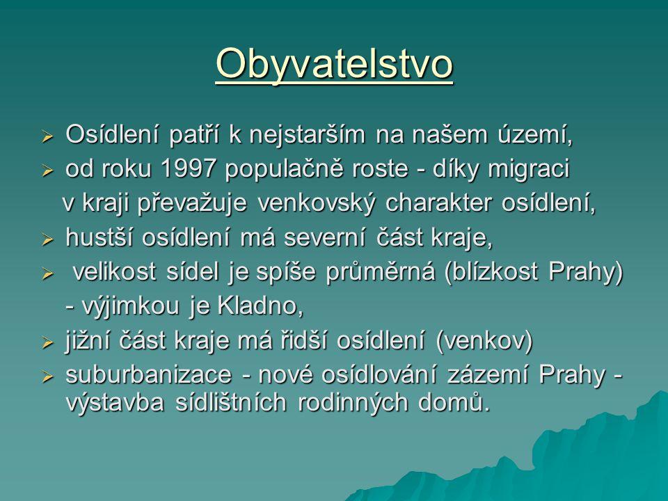 Obyvatelstvo Osídlení patří k nejstarším na našem území,