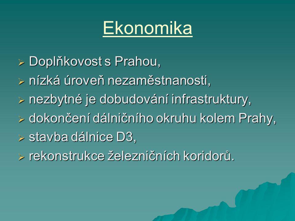 Ekonomika Doplňkovost s Prahou, nízká úroveň nezaměstnanosti,