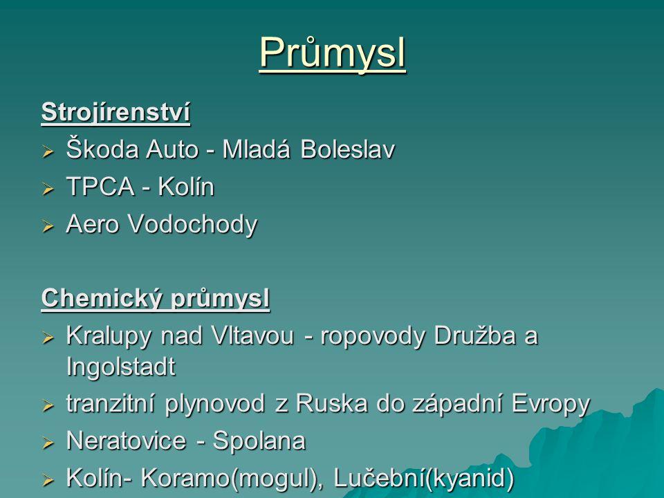 Průmysl Strojírenství Škoda Auto - Mladá Boleslav TPCA - Kolín