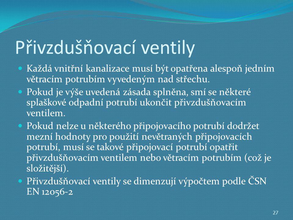 Přivzdušňovací ventily