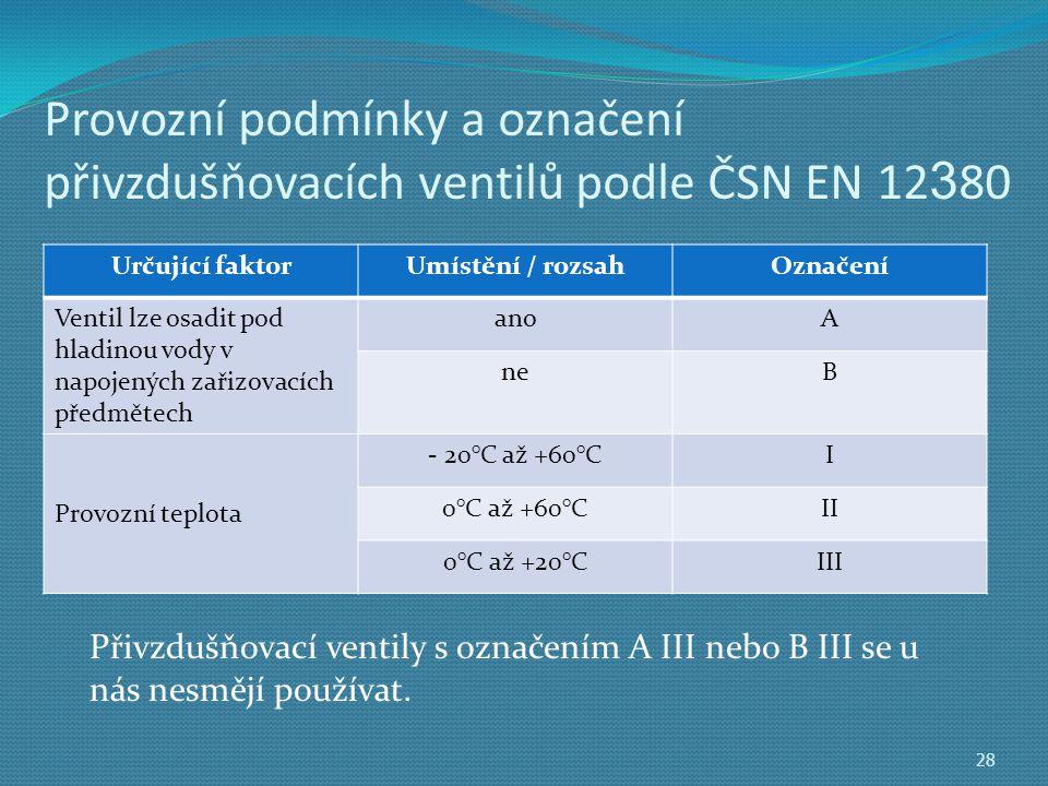 Provozní podmínky a označení přivzdušňovacích ventilů podle ČSN EN 12380