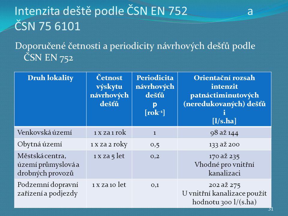 Intenzita deště podle ČSN EN 752 a ČSN 75 6101