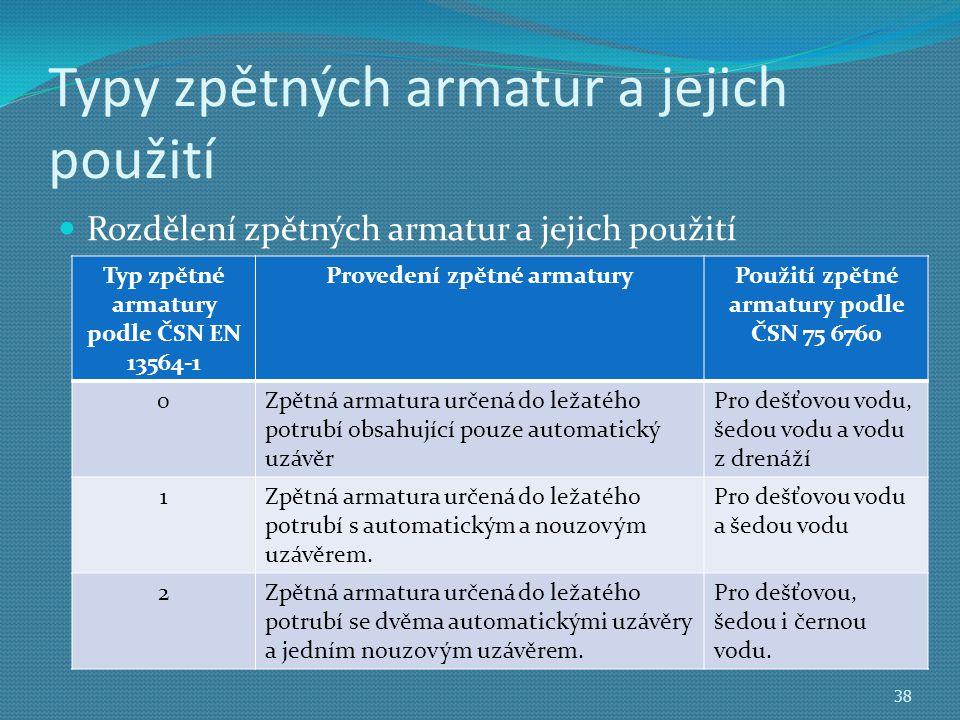 Typy zpětných armatur a jejich použití