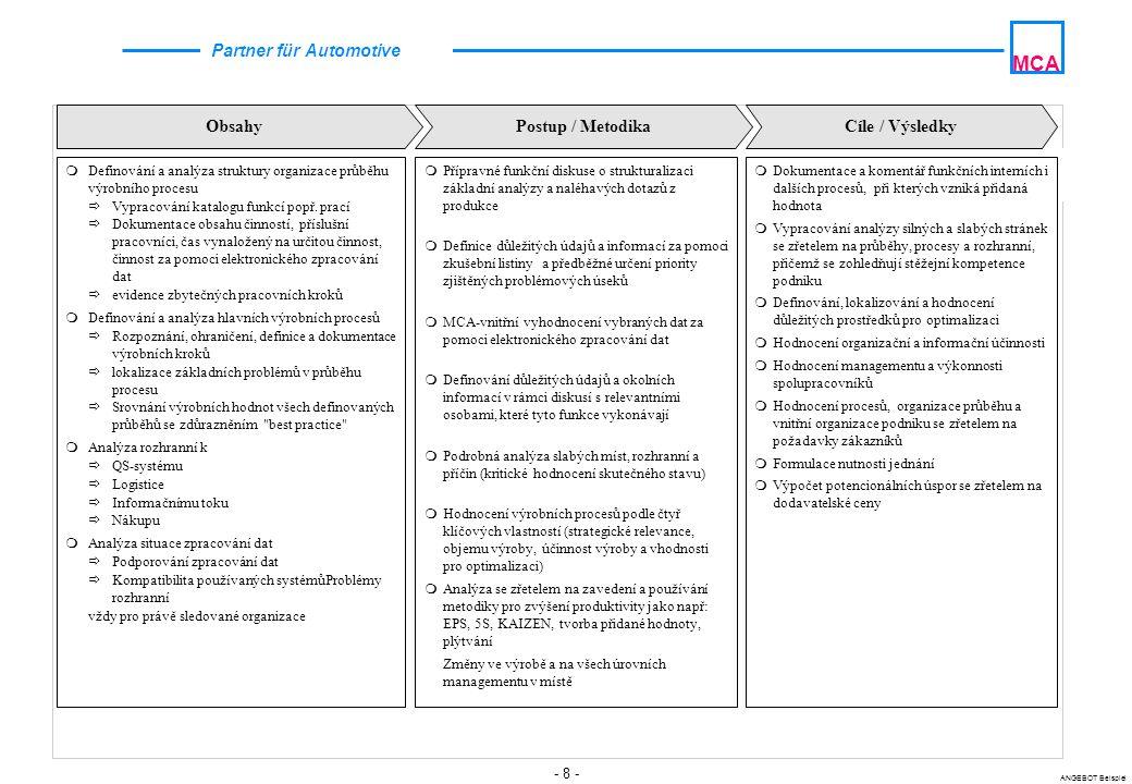 Obsahy Postup / Metodika Cíle / Výsledky