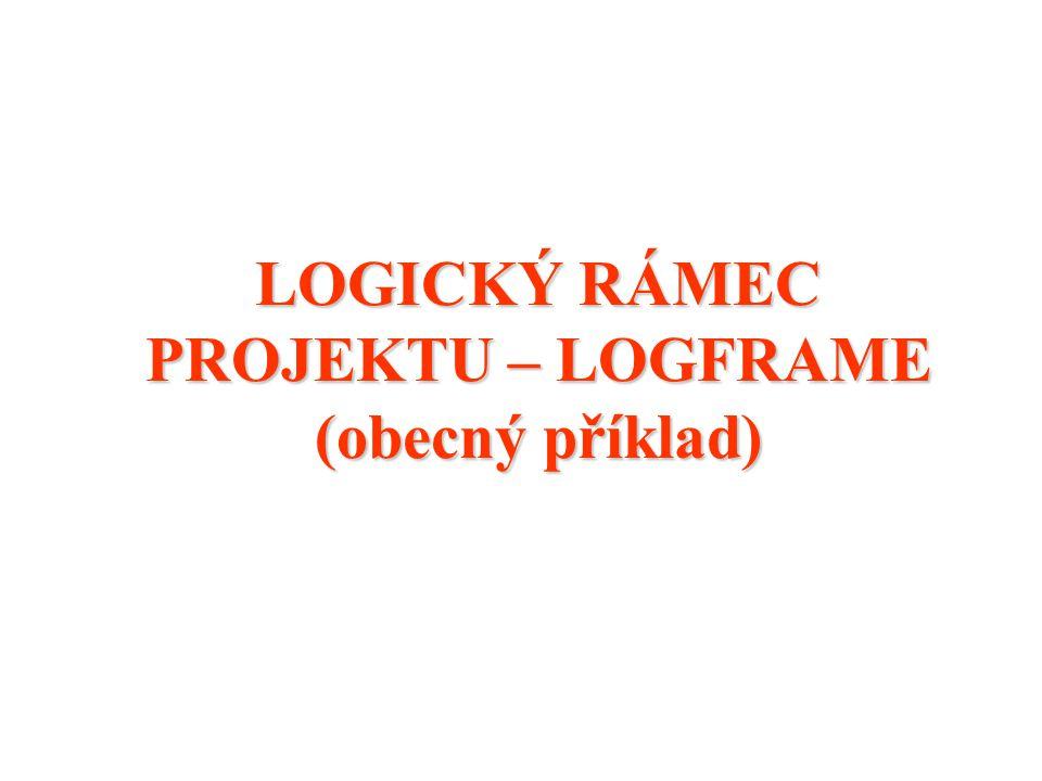 LOGICKÝ RÁMEC PROJEKTU – LOGFRAME (obecný příklad)