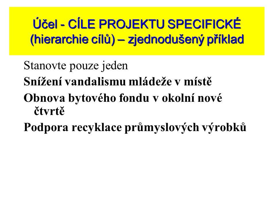 Účel - CÍLE PROJEKTU SPECIFICKÉ (hierarchie cílů) – zjednodušený příklad