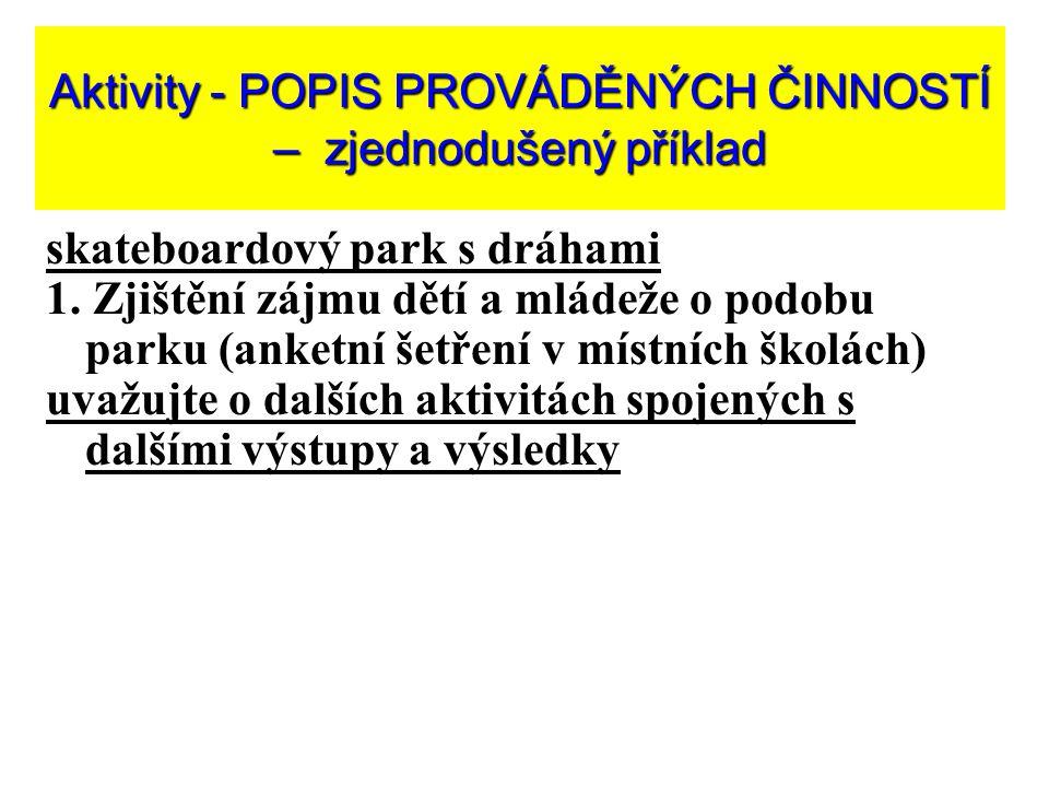 Aktivity - POPIS PROVÁDĚNÝCH ČINNOSTÍ – zjednodušený příklad