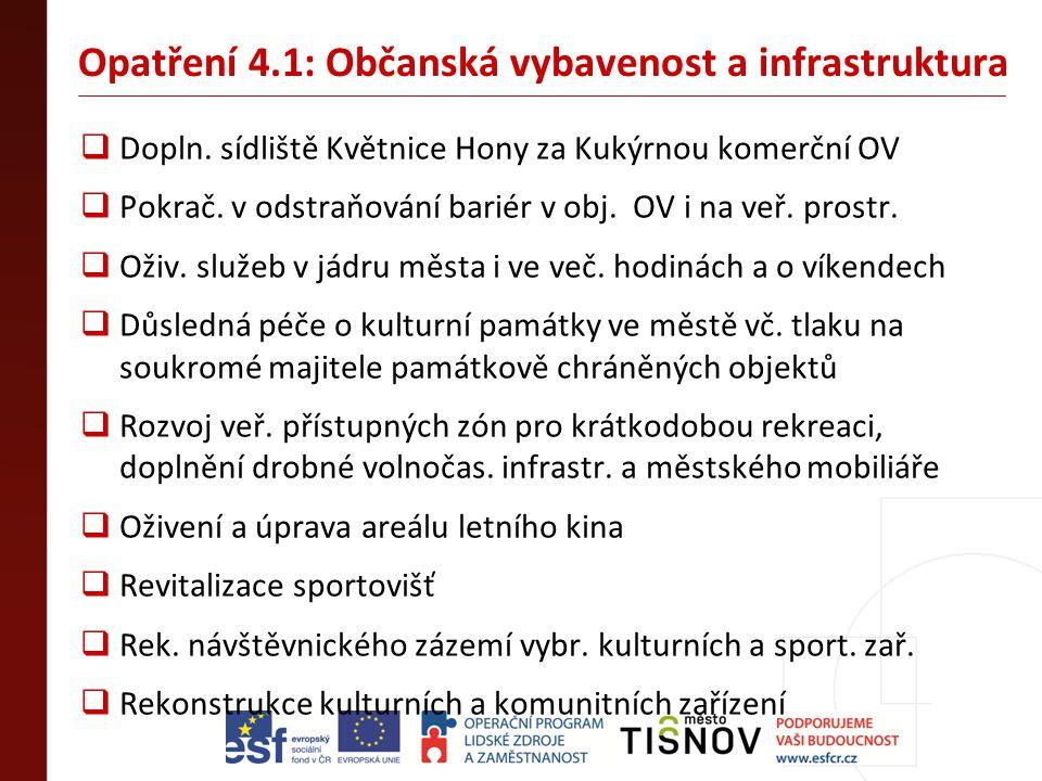 Opatření 4.1: Občanská vybavenost a infrastruktura