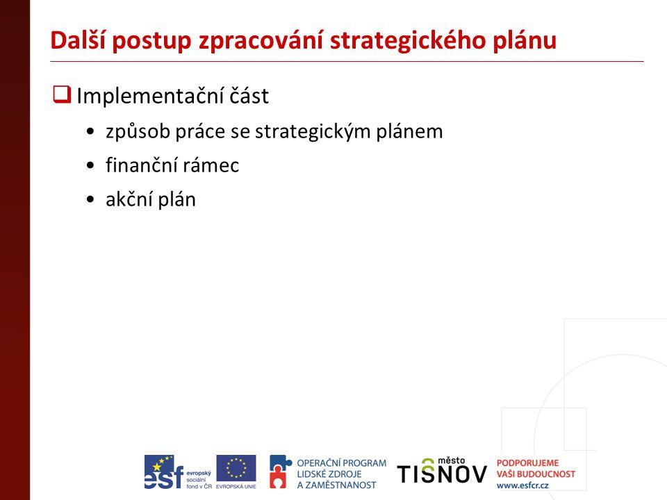 Další postup zpracování strategického plánu