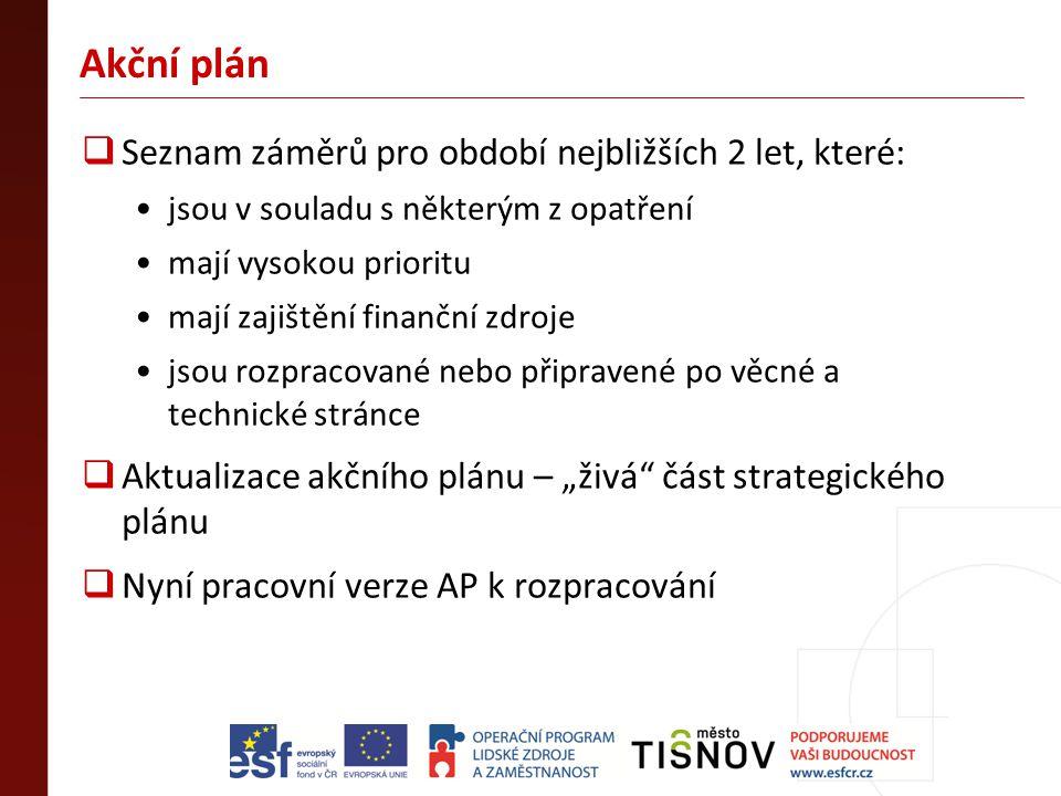 Akční plán Seznam záměrů pro období nejbližších 2 let, které: