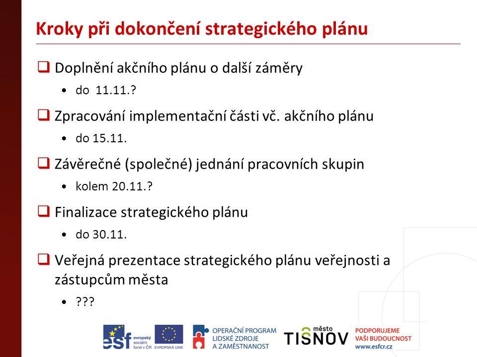 Kroky při dokončení strategického plánu