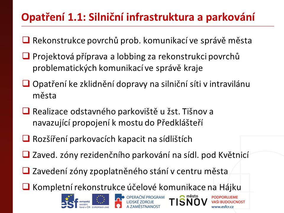 Opatření 1.1: Silniční infrastruktura a parkování
