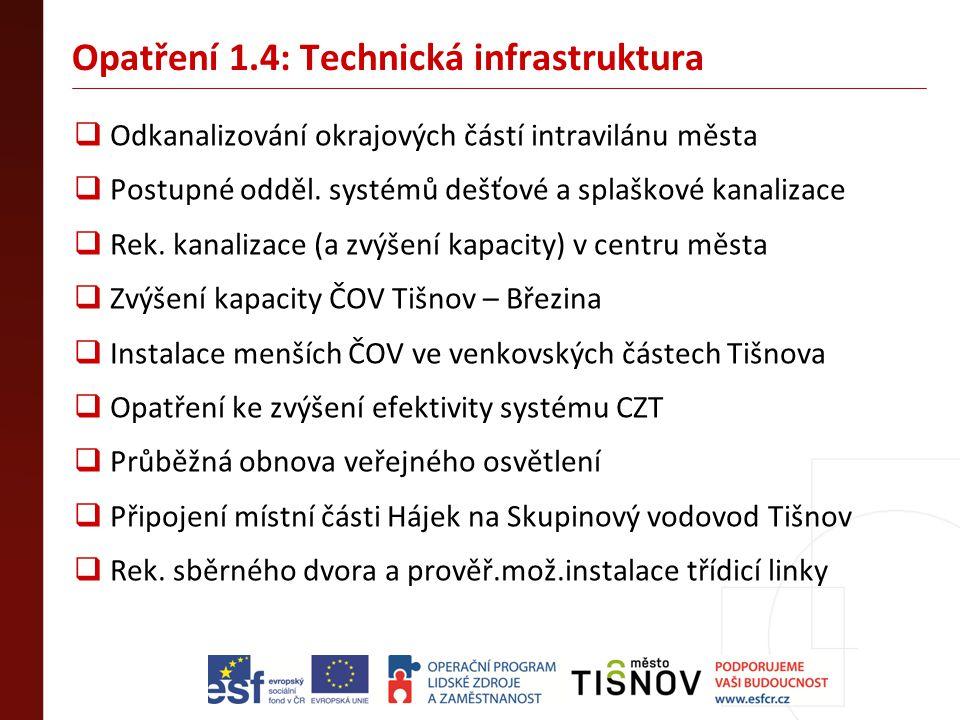 Opatření 1.4: Technická infrastruktura