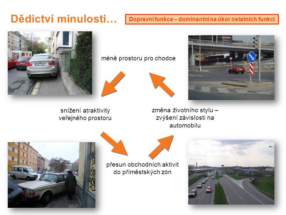 Dopravní funkce – dominantní na úkor ostatních funkcí