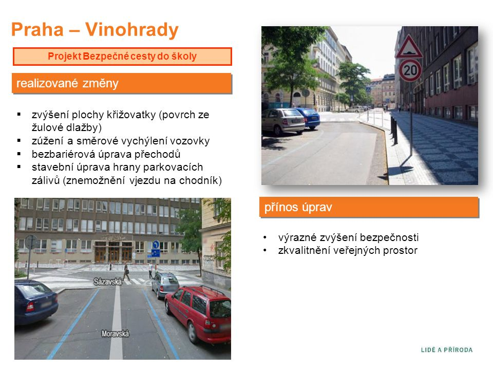 Projekt Bezpečné cesty do školy