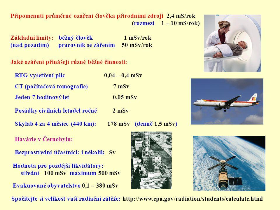 Připomenutí průměrné ozáření člověka přírodními zdroji 2,4 mS/rok