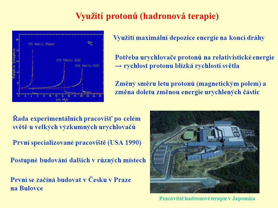 Využití protonů (hadronová terapie)