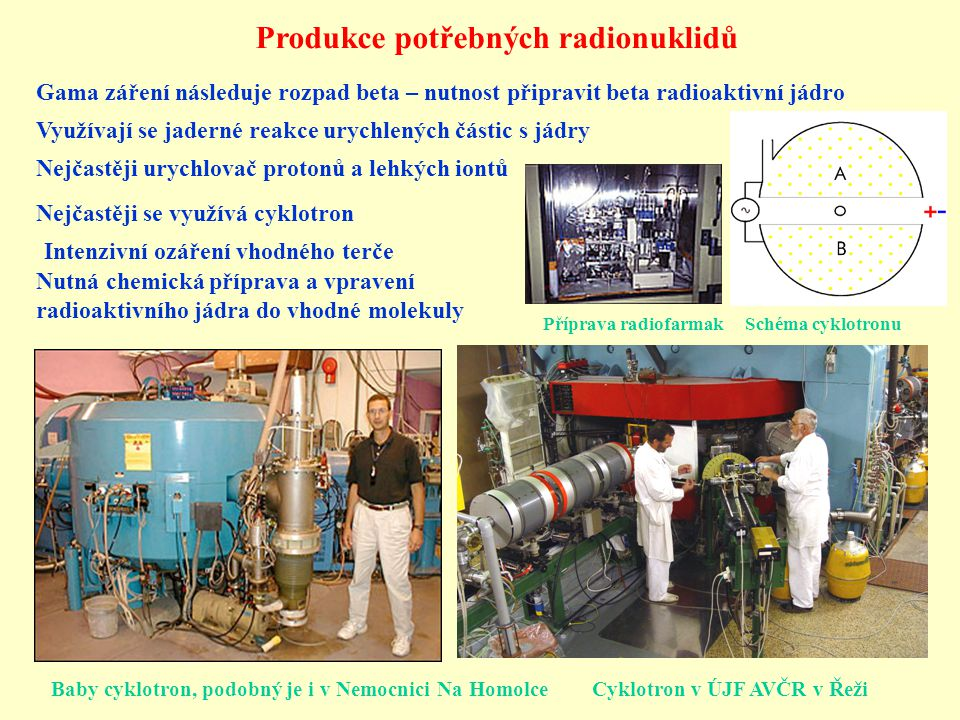 Produkce potřebných radionuklidů
