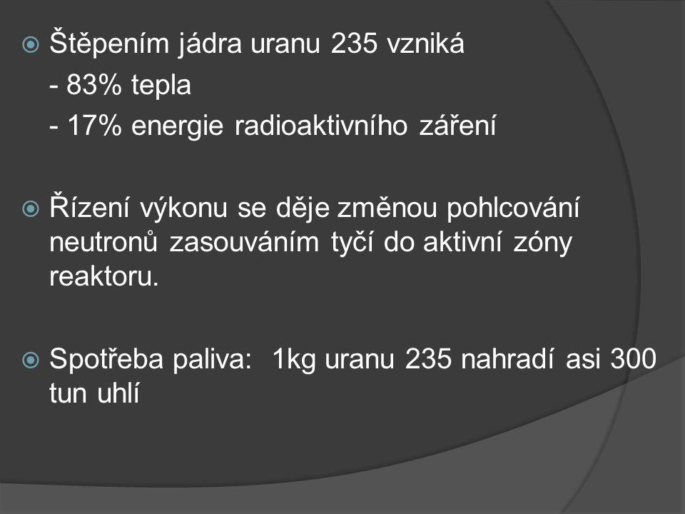 Štěpením jádra uranu 235 vzniká