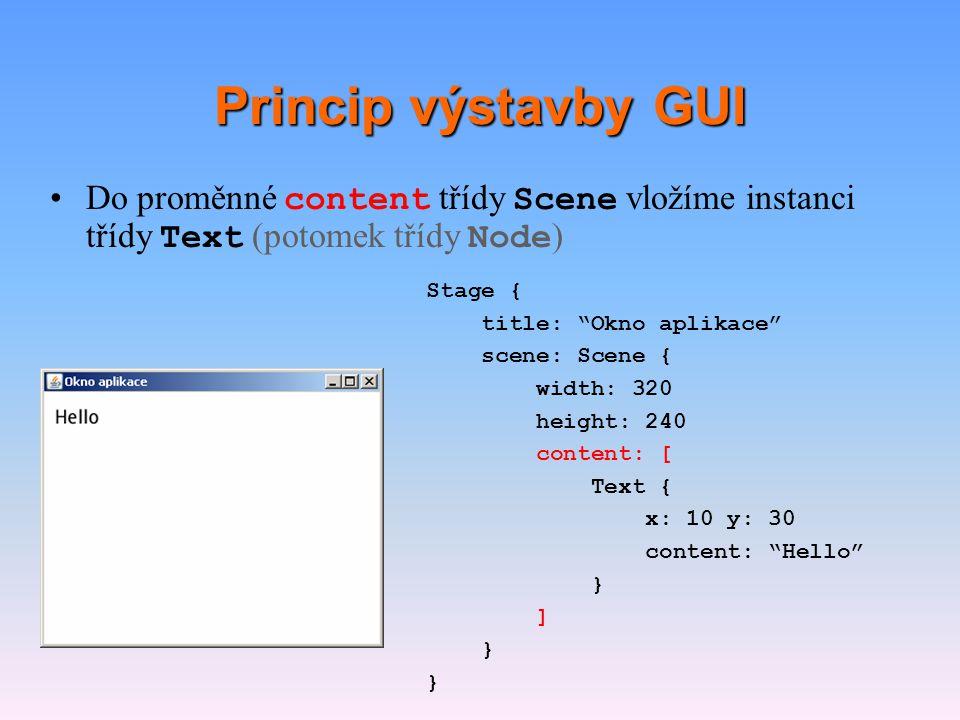 Princip výstavby GUI Do proměnné content třídy Scene vložíme instanci třídy Text (potomek třídy Node)