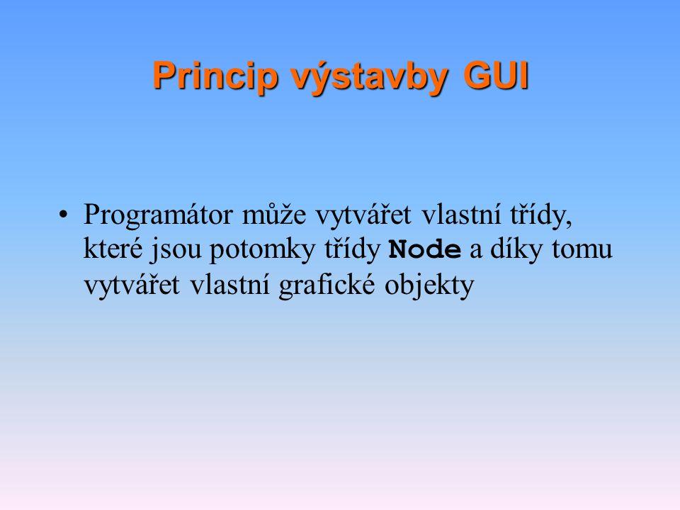 Princip výstavby GUI Programátor může vytvářet vlastní třídy, které jsou potomky třídy Node a díky tomu vytvářet vlastní grafické objekty.