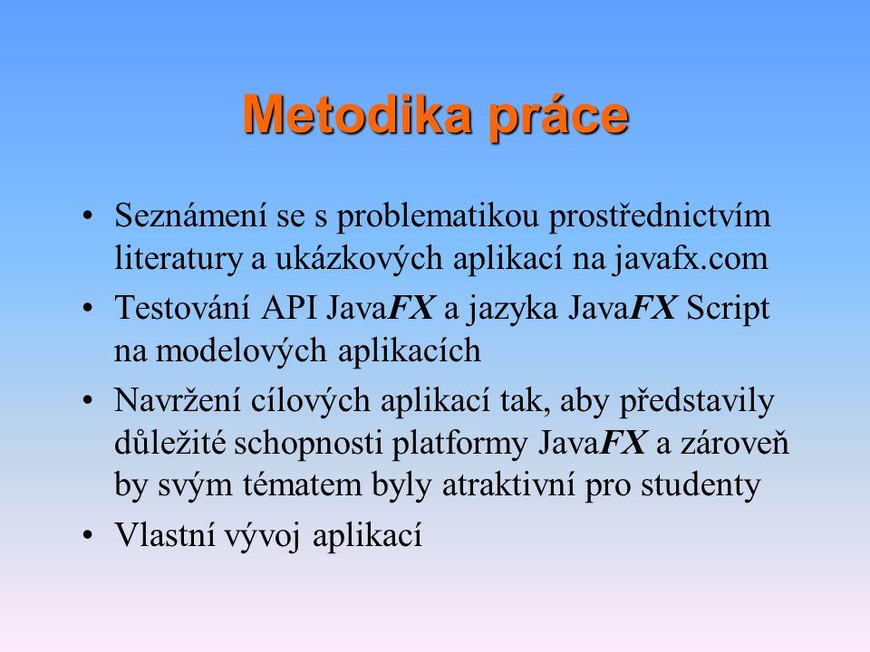 Metodika práce Seznámení se s problematikou prostřednictvím literatury a ukázkových aplikací na javafx.com.