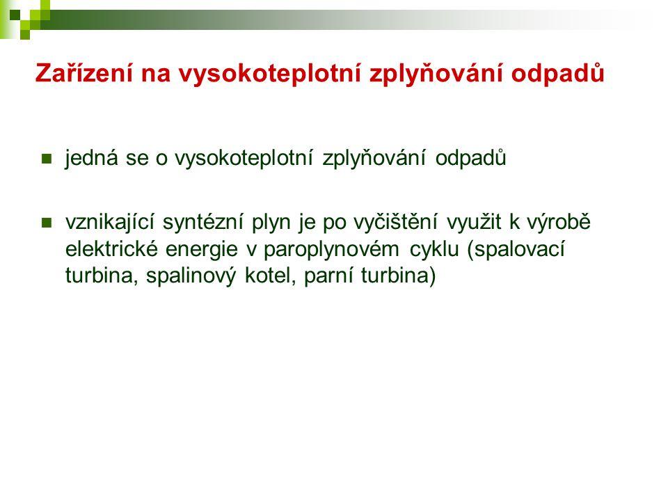 Zařízení na vysokoteplotní zplyňování odpadů
