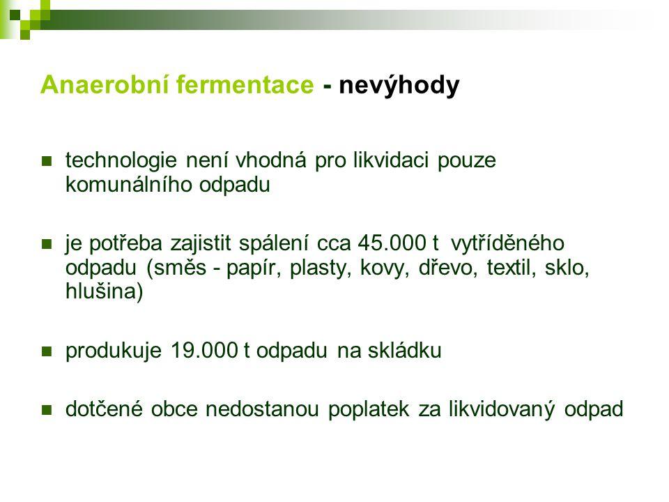 Anaerobní fermentace - nevýhody