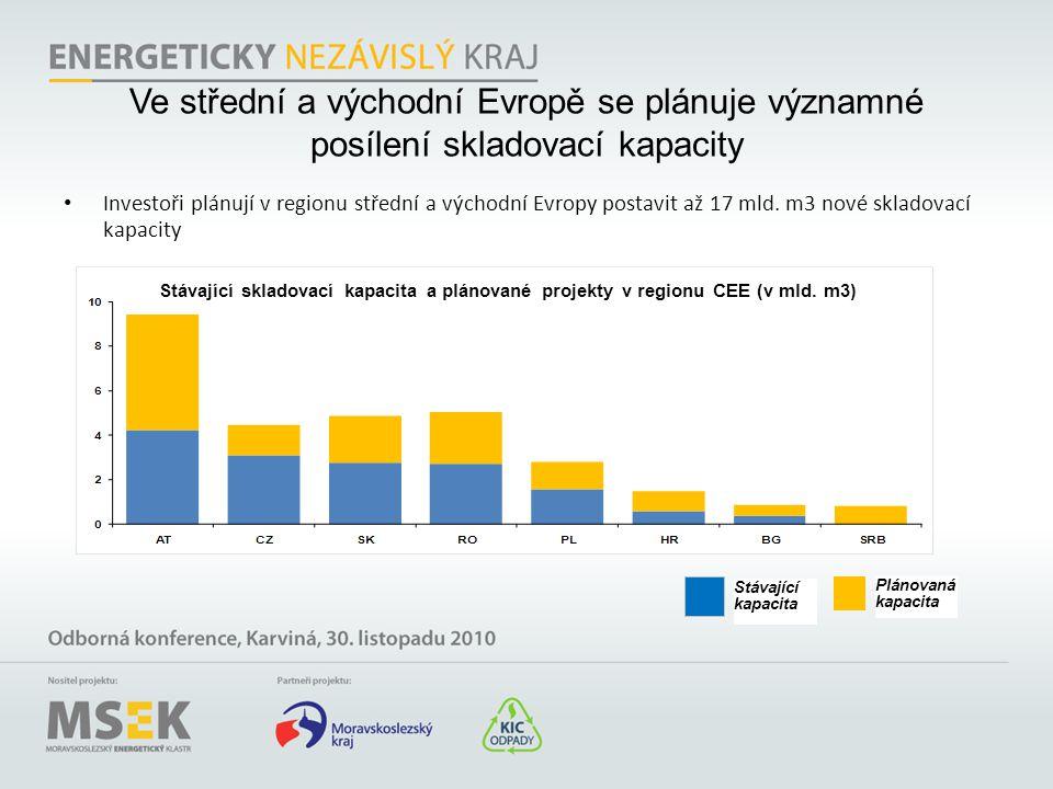 Ve střední a východní Evropě se plánuje významné posílení skladovací kapacity
