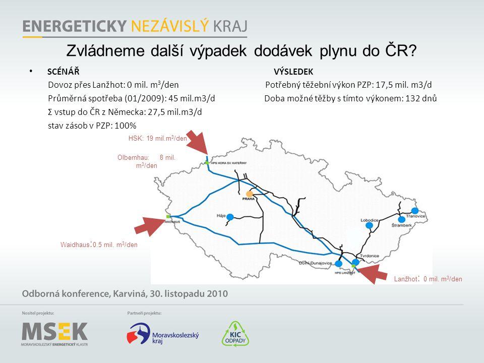 Zvládneme další výpadek dodávek plynu do ČR