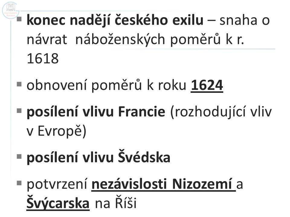 konec nadějí českého exilu – snaha o návrat náboženských poměrů k r