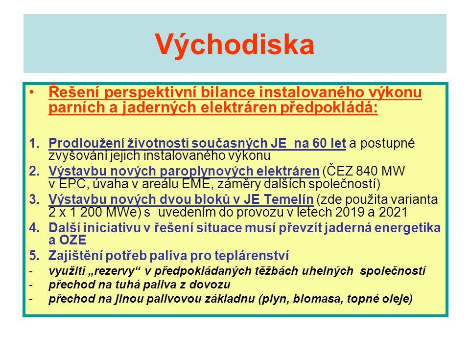 Východiska Řešení perspektivní bilance instalovaného výkonu parních a jaderných elektráren předpokládá:
