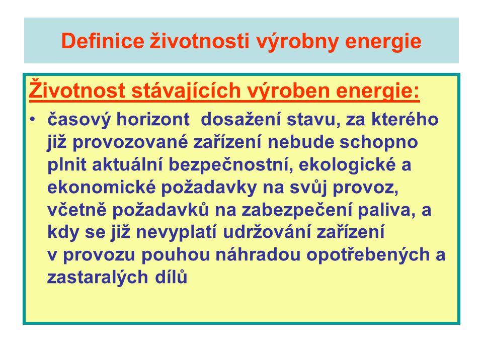 Definice životnosti výrobny energie