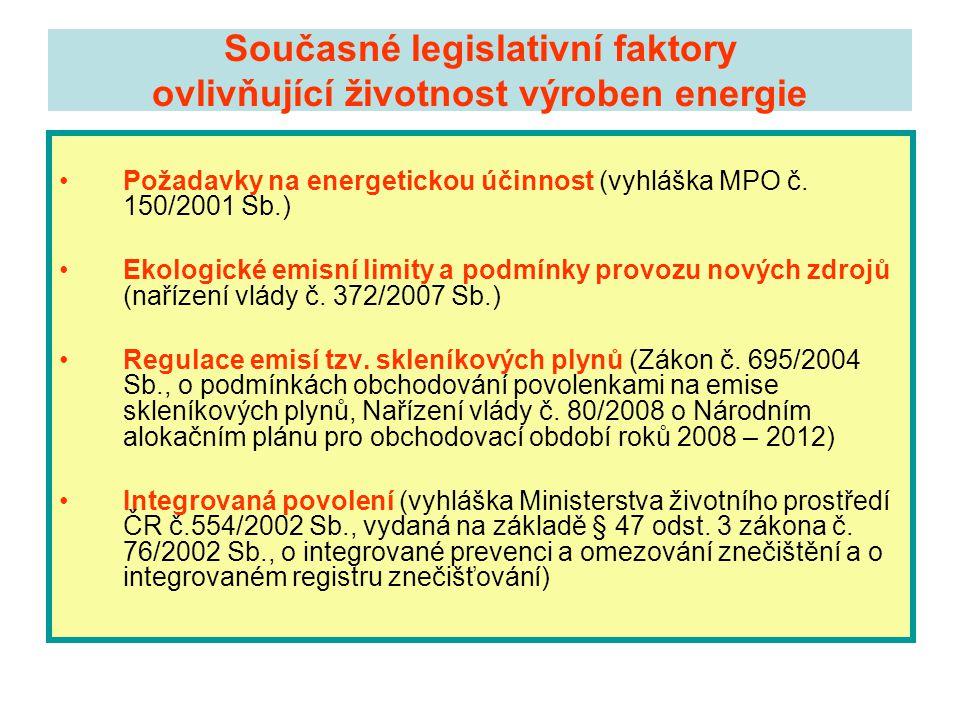 Současné legislativní faktory ovlivňující životnost výroben energie
