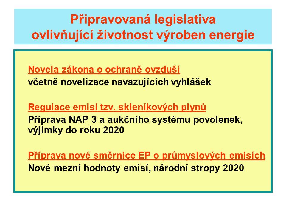 Připravovaná legislativa ovlivňující životnost výroben energie