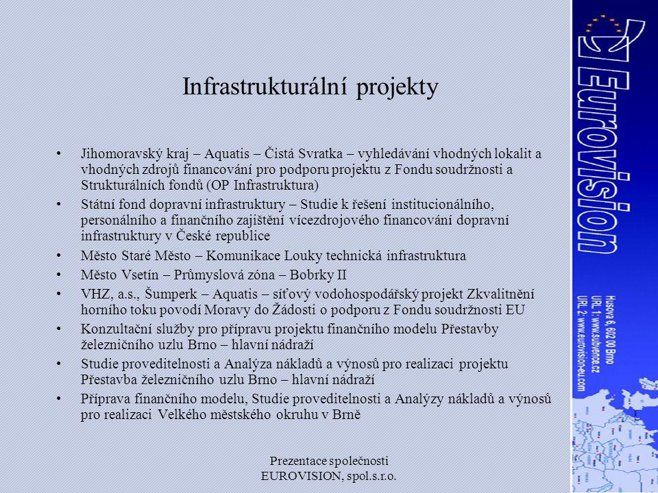 Infrastrukturální projekty