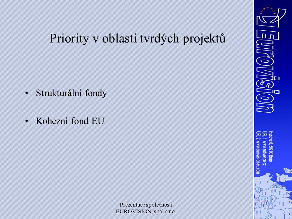 Priority v oblasti tvrdých projektů