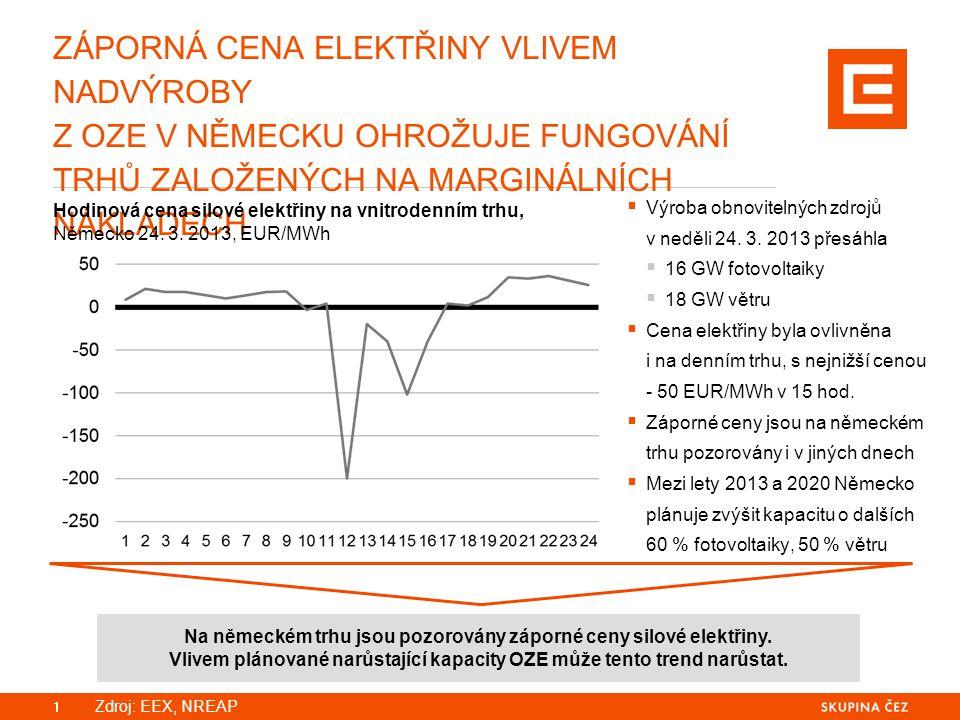 V LISTOPADU 2012 ZAŽIL MNICHOV NEJROZSÁHLEJŠÍ VÝPADEK ELEKTRICKÉ ENERGIE ZA POSLEDNÍ DVĚ DESETILETÍ