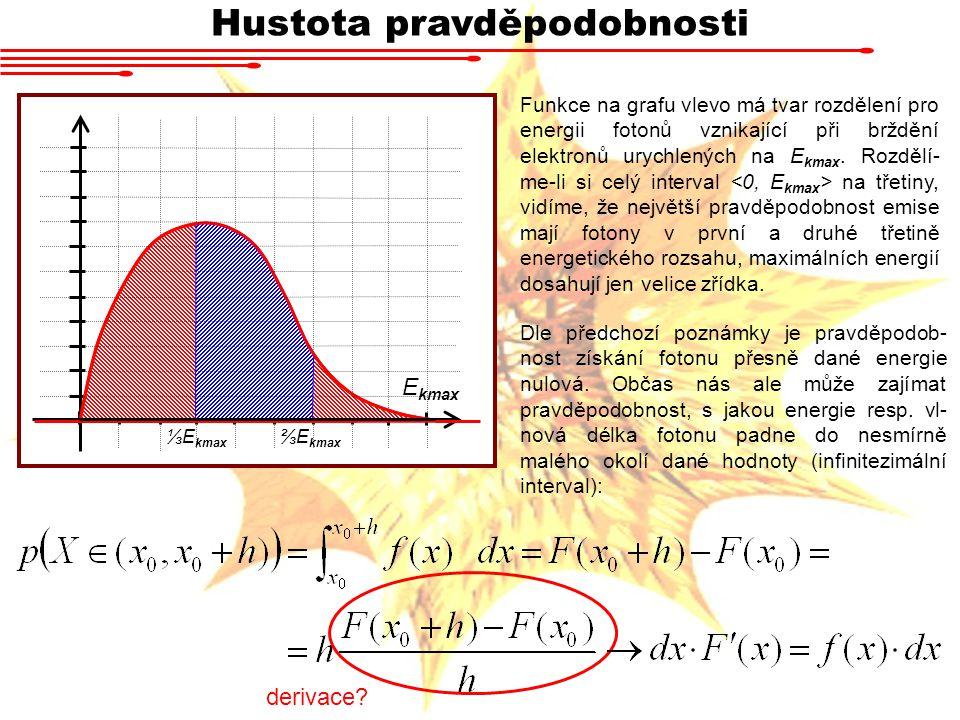 Hustota pravděpodobnosti