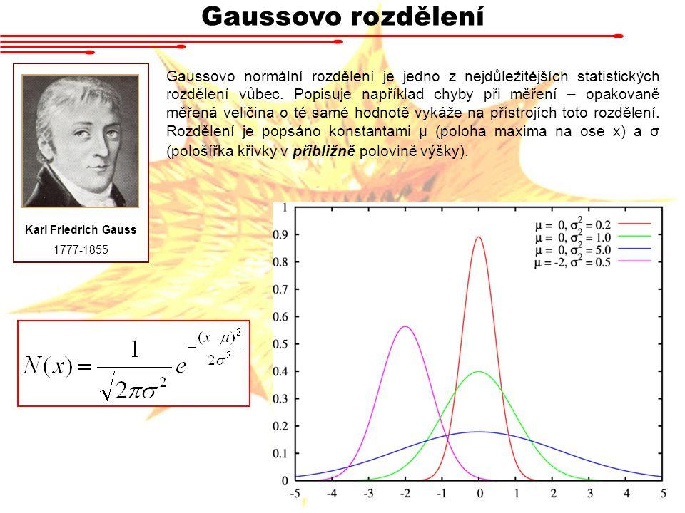 Gaussovo rozdělení Karl Friedrich Gauss. 1777-1855.