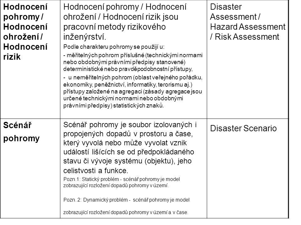 Hodnocení pohromy / Hodnocení ohrožení / Hodnocení rizik